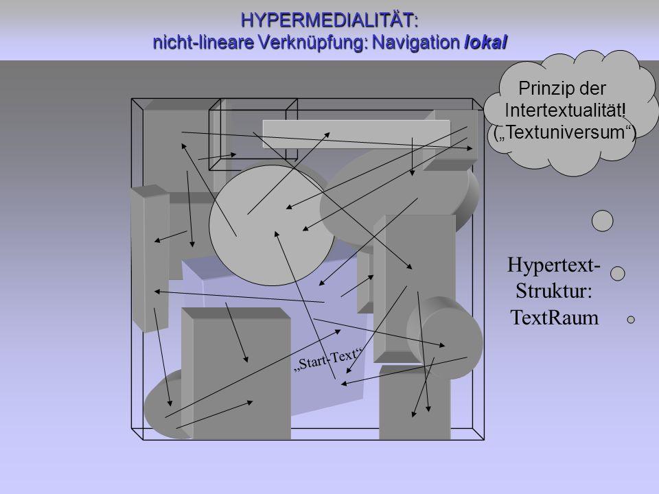 HYPERMEDIALITÄT: nicht-lineare Verknüpfung: Navigation lokal Hypertext- Struktur: TextRaum Start-Text Prinzip der Intertextualität! (Textuniversum)
