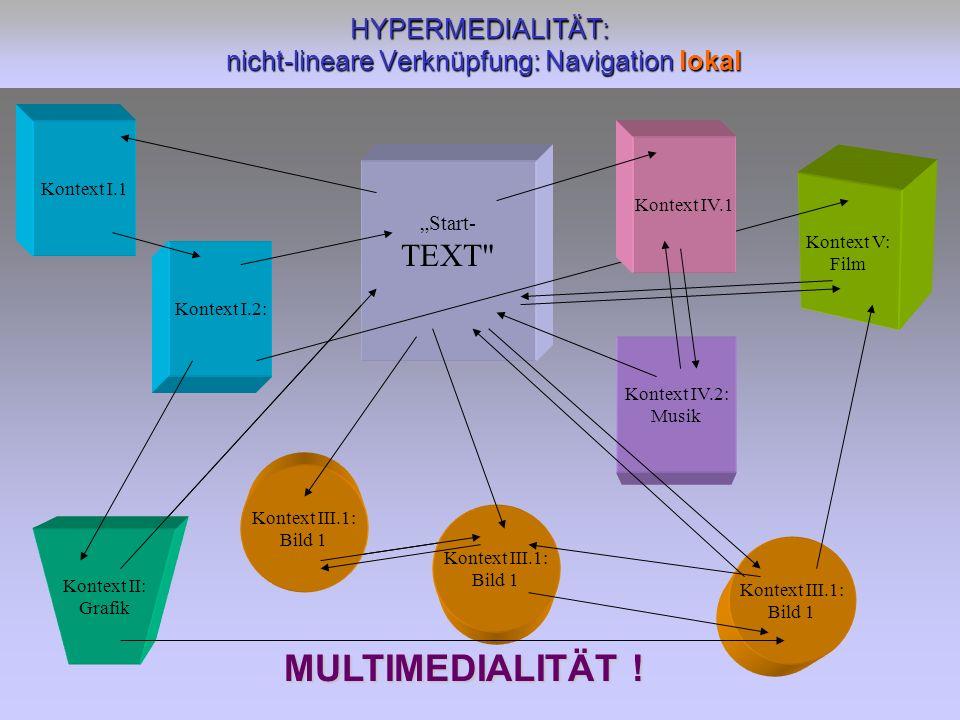 HYPERMEDIALITÄT: nicht-lineare Verknüpfung: Navigation lokal Kontext I.1 Kontext I.2: Start- TEXT