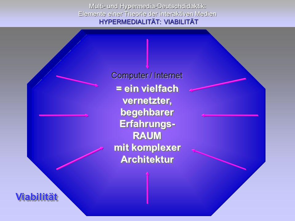 Multi- und Hypermedia-Deutschdidaktik: Elemente einer Theorie der interaktiven Medien HYPERMEDIALITÄT: VIABILITÄT Computer / Internet ViabilitätViabil