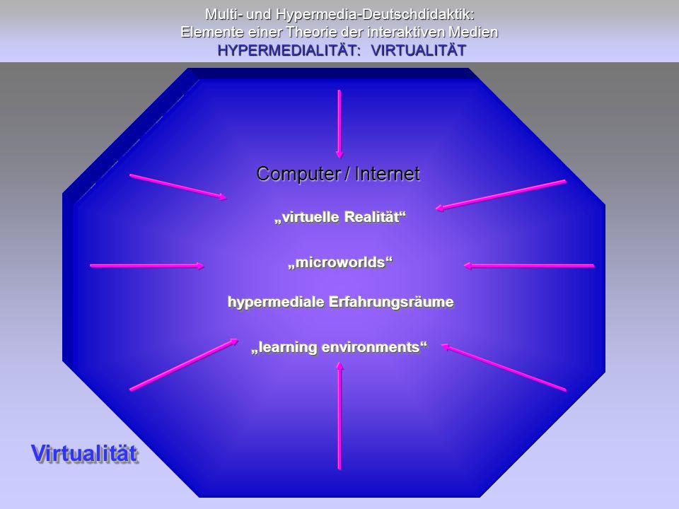 Multi- und Hypermedia-Deutschdidaktik: Elemente einer Theorie der interaktiven Medien HYPERMEDIALITÄT: VIRTUALITÄT VirtualitätVirtualität Computer / I