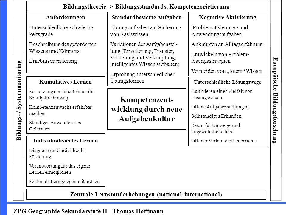 ZPG Geographie Sekundarstufe II Thomas Hoffmann Kompetenzent- wicklung durch neue Aufgabenkultur Bildungstheorie -> Bildungsstandards, Kompetenzorieti