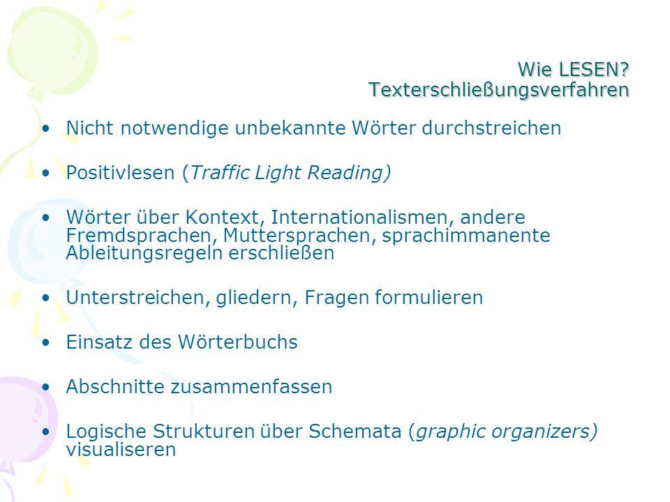Wie LESEN? Texterschließungsverfahren Nicht notwendige unbekannte Wörter durchstreichen Positivlesen (Traffic Light Reading) Wörter über Kontext, Inte