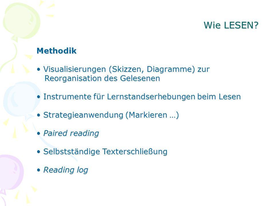 Wie LESEN? Methodik Visualisierungen (Skizzen, Diagramme) zur Visualisierungen (Skizzen, Diagramme) zur Reorganisation des Gelesenen Reorganisation de