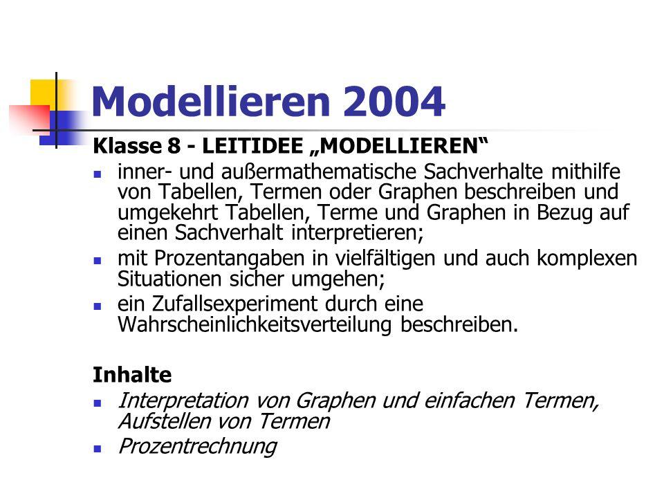 Modellieren 2004 Klasse 8 - LEITIDEE MODELLIEREN inner- und außermathematische Sachverhalte mithilfe von Tabellen, Termen oder Graphen beschreiben und