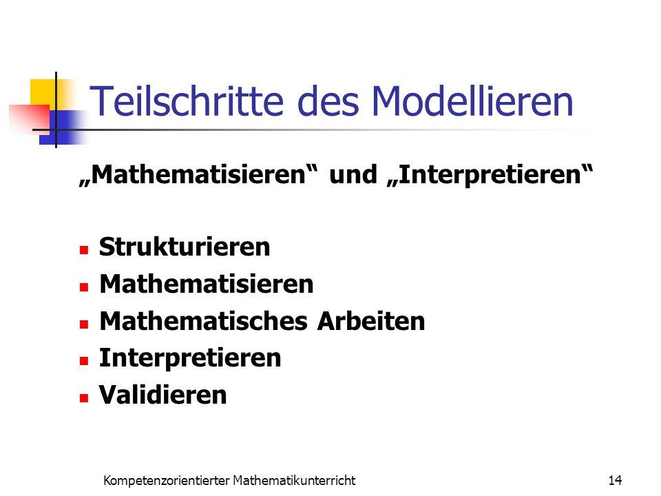 Teilschritte des Modellieren 14Kompetenzorientierter Mathematikunterricht Mathematisieren und Interpretieren Strukturieren Mathematisieren Mathematisc