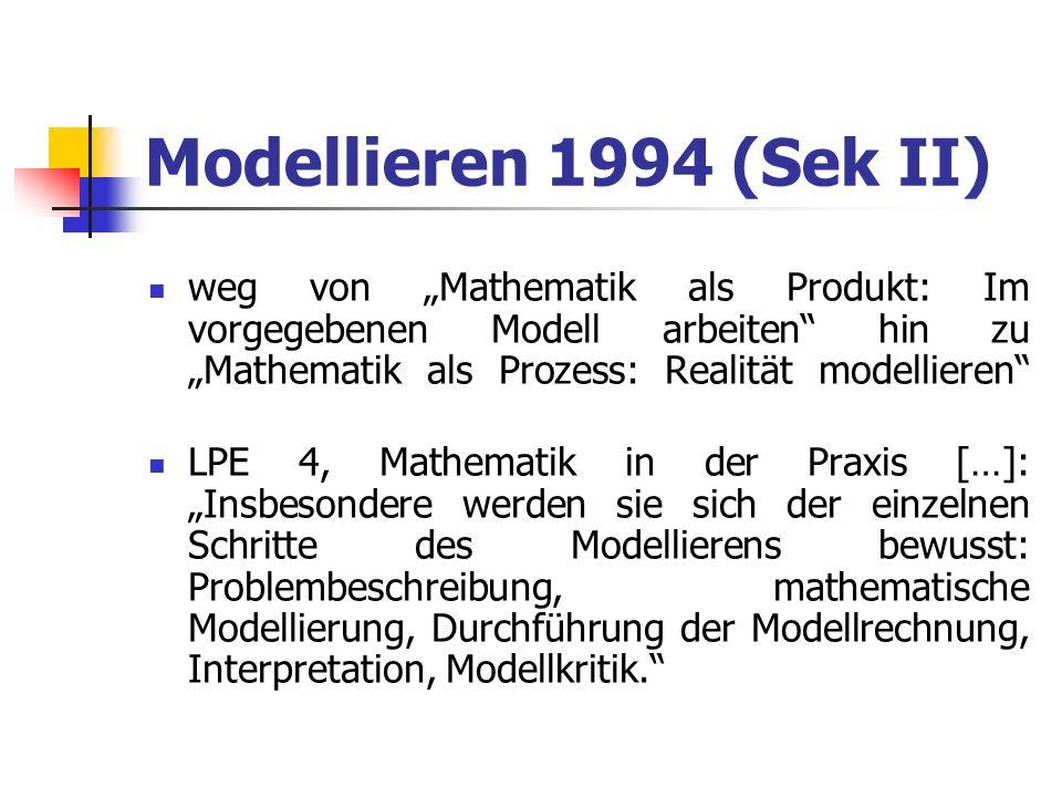 Modellieren 1994 (Sek II) Fächer verbindendes Thema 4: Modellbildung Modellieren: Analyse des gestellten Problems, Diskussion der notwendigen Idealisierungen, Aufstellung der passenden Größengleichungen, Anpassung der Randbedingungen, Modell-Rechnung, Ergebnisanalyse, Überprüfung der Modellvorstellungen durch Experimente, Diskussion der Grenzen der Modellvorstellungen und deren Beziehung zur Wirklichkeit, Bestätigung, Erweiterung oder Scheitern des Ansatzes