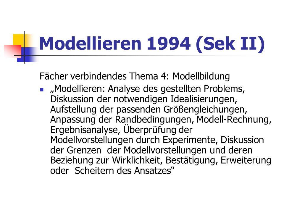 Modellieren 1994 (Sek II) Fächer verbindendes Thema 4: Modellbildung Modellieren: Analyse des gestellten Problems, Diskussion der notwendigen Idealisi