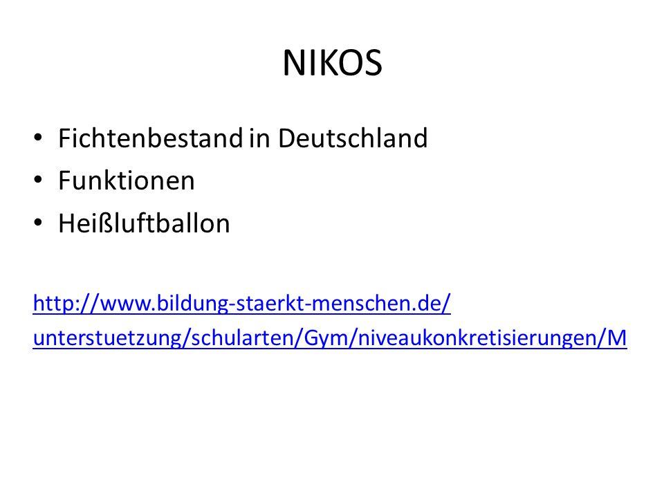 NIKOS Fichtenbestand in Deutschland Funktionen Heißluftballon http://www.bildung-staerkt-menschen.de/ unterstuetzung/schularten/Gym/niveaukonkretisier