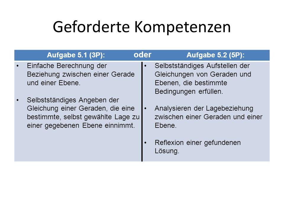 Geforderte Kompetenzen Aufgabe 5.1 (3P): oder Aufgabe 5.2 (5P): Einfache Berechnung der Beziehung zwischen einer Gerade und einer Ebene. Selbstständig