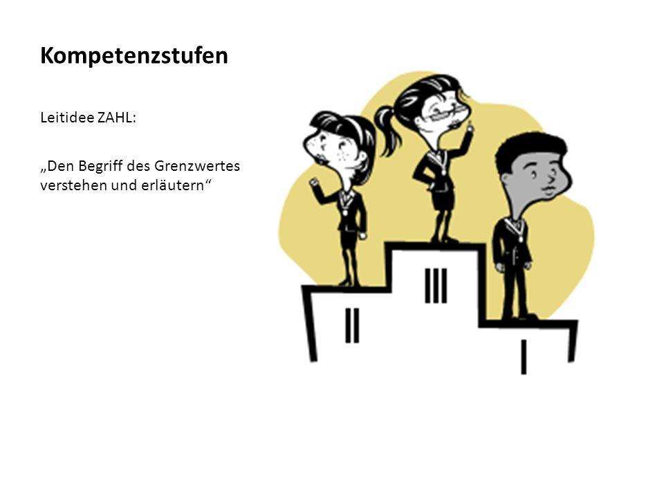 Stufe A Leitidee ZAHL: Den Begriff des Grenzwertes verstehen und erläutern Beispiele für konvergente und divergente Folgen angeben.