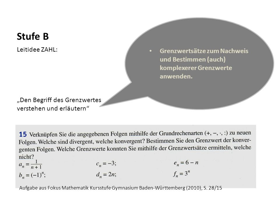 Stufe B Leitidee ZAHL: Den Begriff des Grenzwertes verstehen und erläutern Grenzwertsätze zum Nachweis und Bestimmen (auch) komplexerer Grenzwerte anw