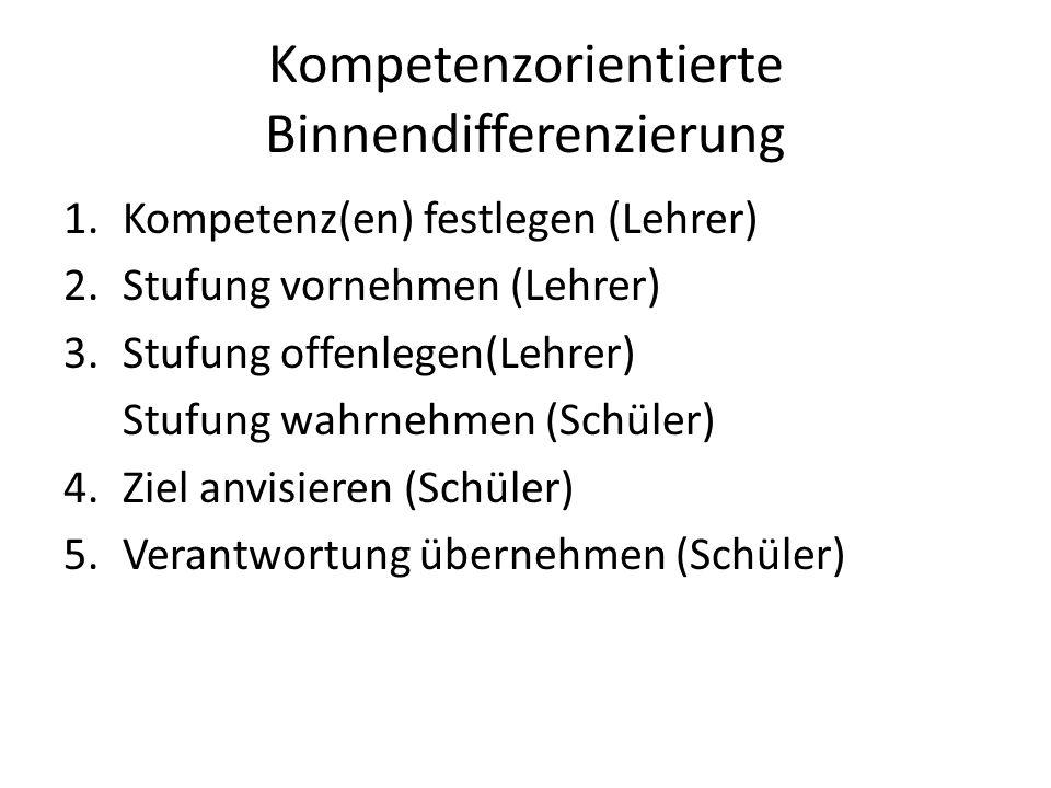 Kompetenzorientierte Binnendifferenzierung 1.Kompetenz(en) festlegen (Lehrer) 2.Stufung vornehmen (Lehrer) 3.Stufung offenlegen(Lehrer) Stufung wahrne