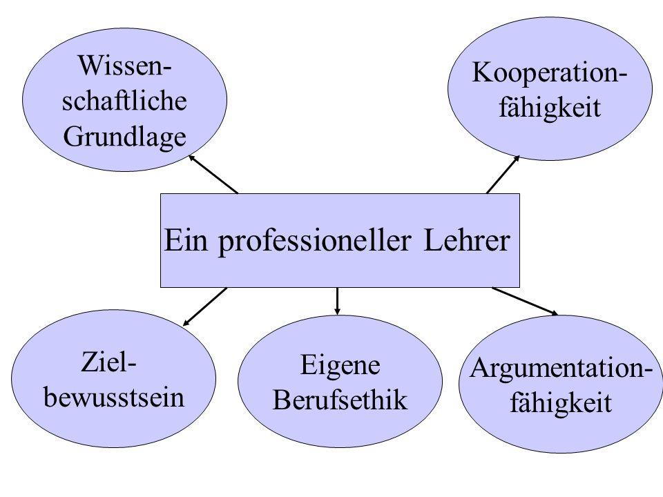 Ein professioneller Lehrer Wissen- schaftliche Grundlage Ziel- bewusstsein Argumentation- fähigkeit Eigene Berufsethik Kooperation- fähigkeit
