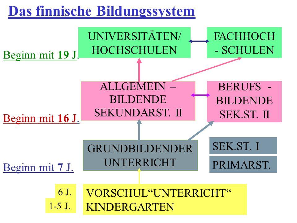 VORSCHULUNTERRICHT KINDERGARTEN Beginn mit 7 J. GRUNDBILDENDER UNTERRICHT PRIMARST. SEK.ST. I Beginn mit 16 J. ALLGEMEIN – BILDENDE SEKUNDARST. II BER