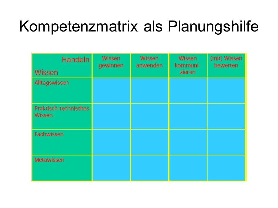 Kompetenzmatrix als Planungshilfe