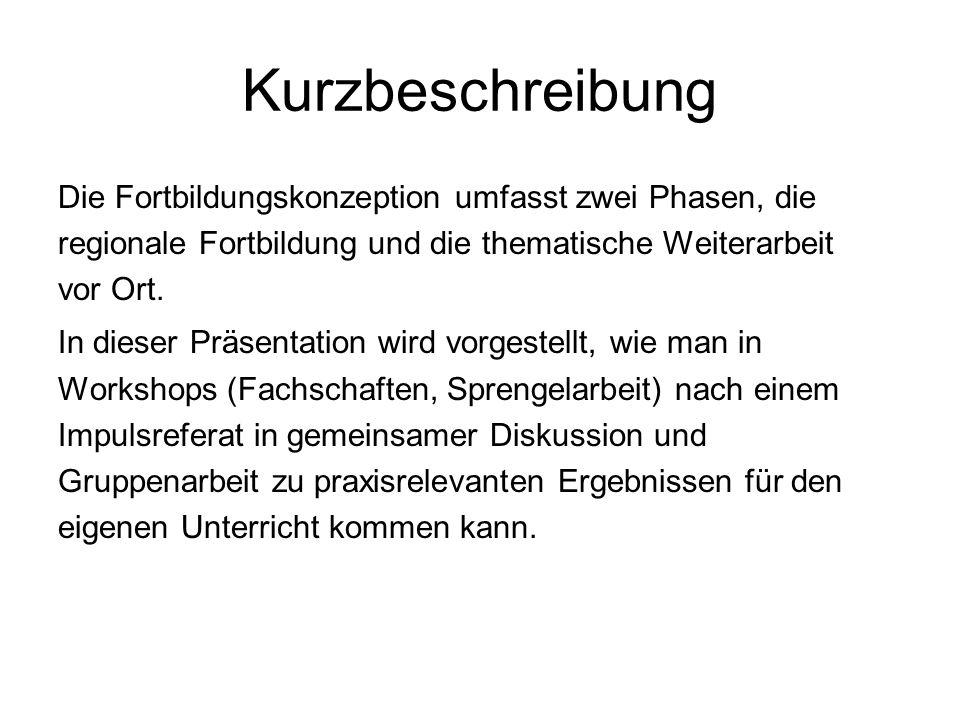 Die Fortbildungskonzeption Prof.Dr.