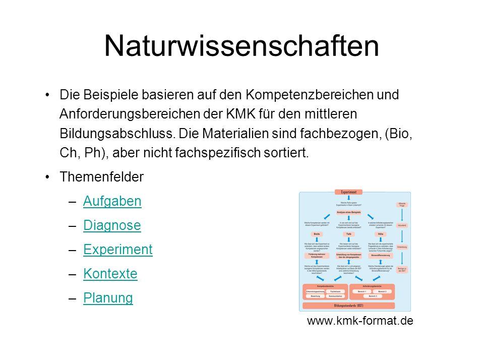 Die naturwissenschaftlichen Module bei for.mat