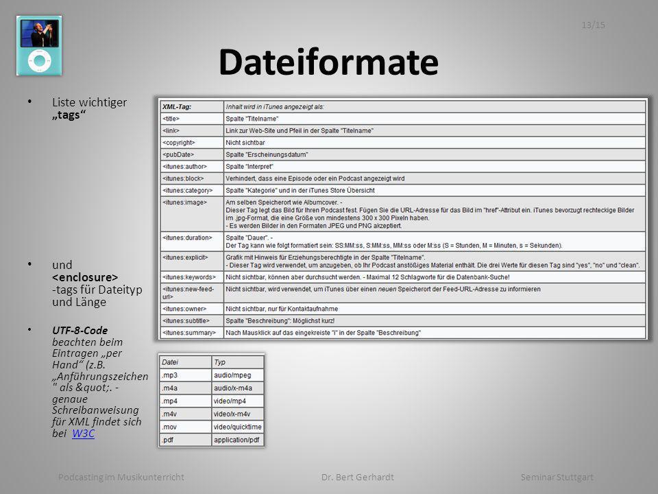 Dateiformate Liste wichtiger tags und -tags für Dateityp und Länge UTF-8-Code beachten beim Eintragen per Hand (z.B. Anführungszeichen