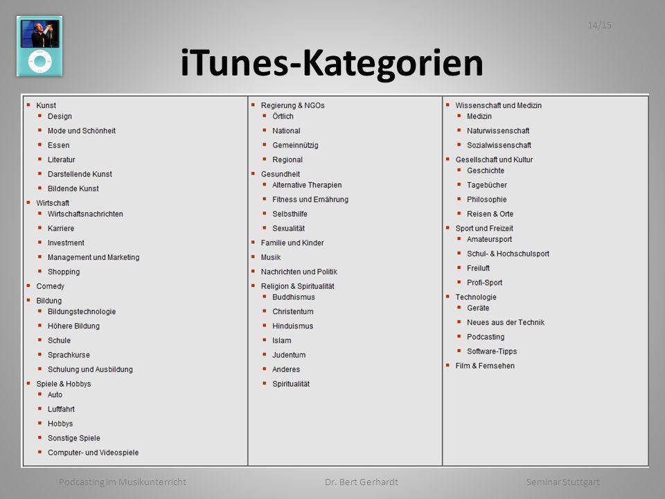 iTunes-Kategorien Podcasting im Musikunterricht Dr. Bert Gerhardt Seminar Stuttgart 14/15