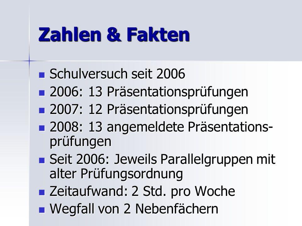 Zahlen & Fakten Schulversuch seit 2006 Schulversuch seit 2006 2006: 13 Präsentationsprüfungen 2006: 13 Präsentationsprüfungen 2007: 12 Präsentationspr