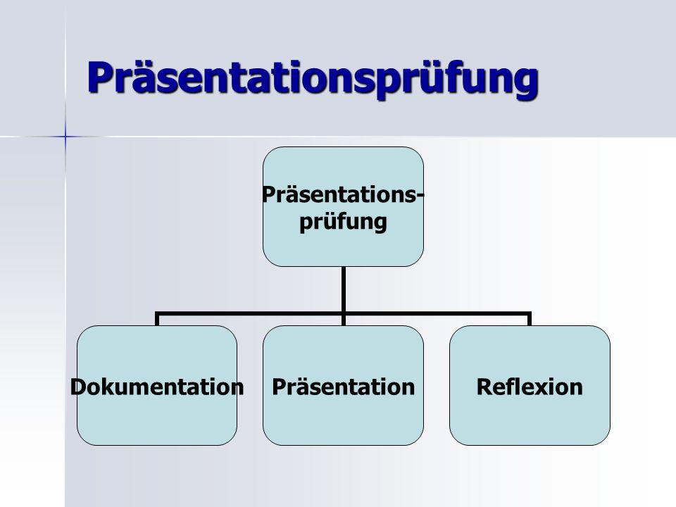 Präsentationsprüfung Präsentations- prüfung DokumentationPräsentationReflexion