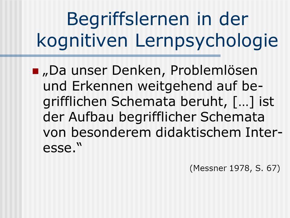 Begriffslernen in der kognitiven Lernpsychologie Da unser Denken, Problemlösen und Erkennen weitgehend auf be- grifflichen Schemata beruht, […] ist de