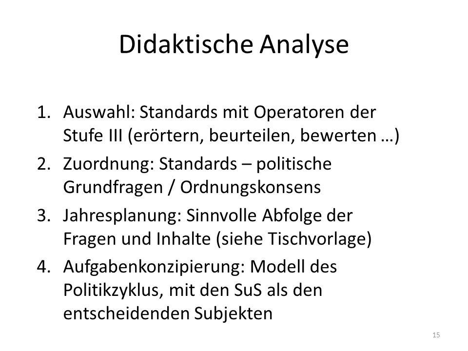 Didaktische Analyse 1.Auswahl: Standards mit Operatoren der Stufe III (erörtern, beurteilen, bewerten …) 2.Zuordnung: Standards – politische Grundfrag