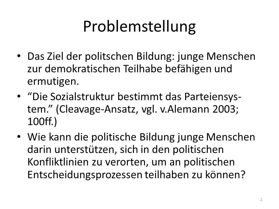 Problemstellung Das Ziel der politschen Bildung: junge Menschen zur demokratischen Teilhabe befähigen und ermutigen. Die Sozialstruktur bestimmt das P