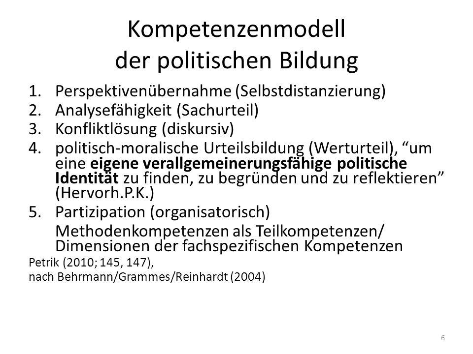 Kompetenzenmodell der politischen Bildung 1.Perspektivenübernahme (Selbstdistanzierung) 2.Analysefähigkeit (Sachurteil) 3.Konfliktlösung (diskursiv) 4