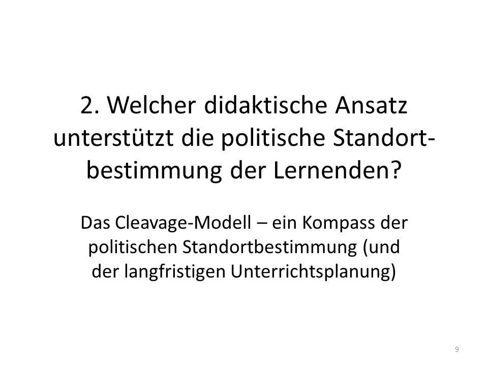 Weshalb ist das Cleavage-Modell als Kompass der politischen Standortbestimmung geeignet.