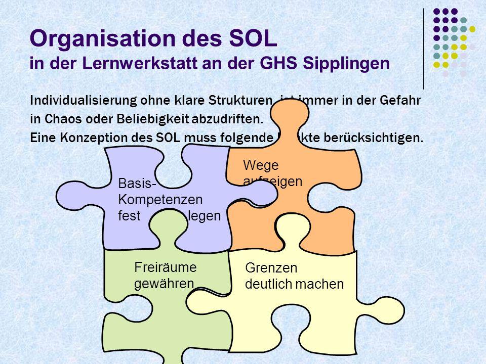Organisation des SOL in der Lernwerkstatt an der GHS Sipplingen Individualisierung ohne klare Strukturen, ist immer in der Gefahr in Chaos oder Belieb