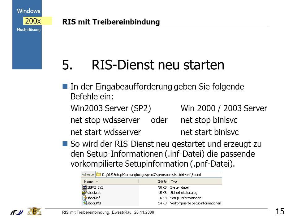 RIS mit Treibereinbindung RIS mit Treibereinbindung, Ewest/Rau, 26.11.2008 2000 Windows 200x Musterlösung 15 5.