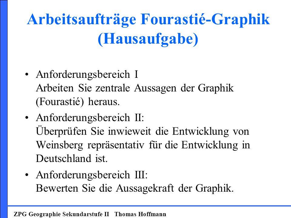 Arbeitsaufträge Fourastié-Graphik (Hausaufgabe) Anforderungsbereich I Arbeiten Sie zentrale Aussagen der Graphik (Fourastié) heraus. Anforderungsberei