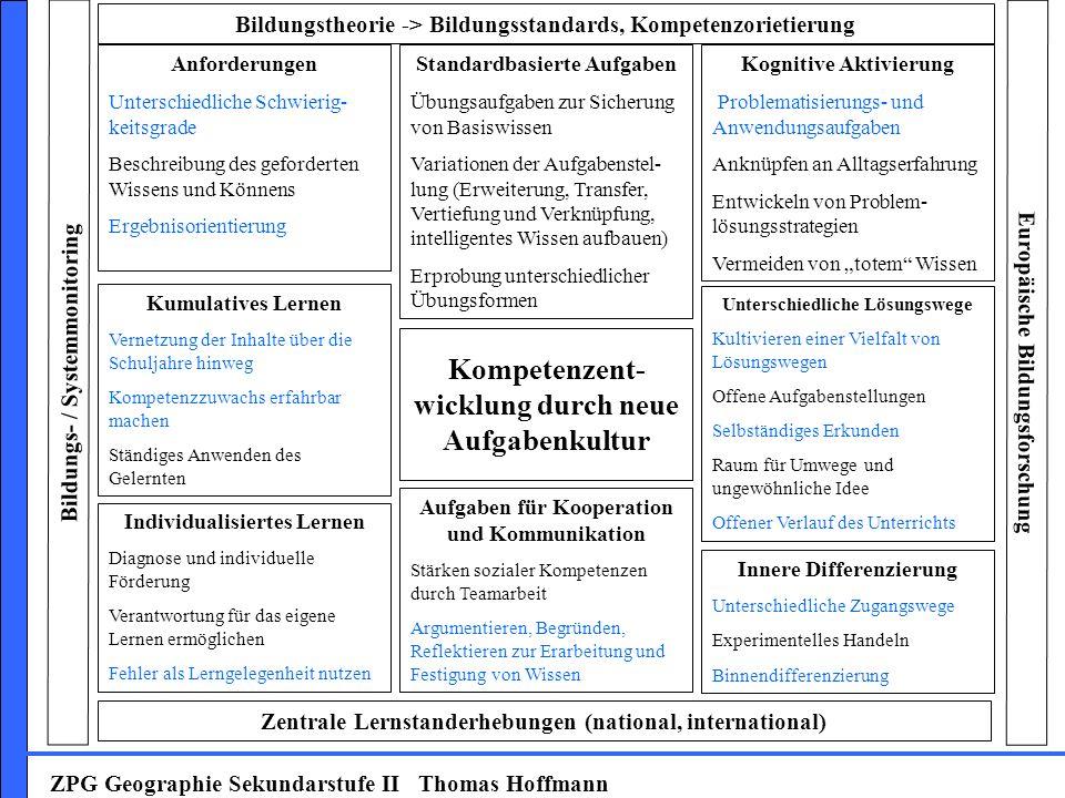 Kompetenzent- wicklung durch neue Aufgabenkultur Bildungstheorie -> Bildungsstandards, Kompetenzorietierung Zentrale Lernstanderhebungen (national, in