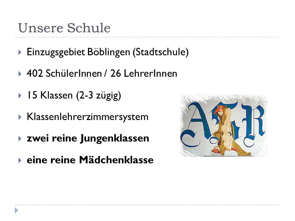 Unsere Schule Einzugsgebiet Böblingen (Stadtschule) 402 SchülerInnen / 26 LehrerInnen 15 Klassen (2-3 zügig) Klassenlehrerzimmersystem zwei reine Jungenklassen eine reine Mädchenklasse