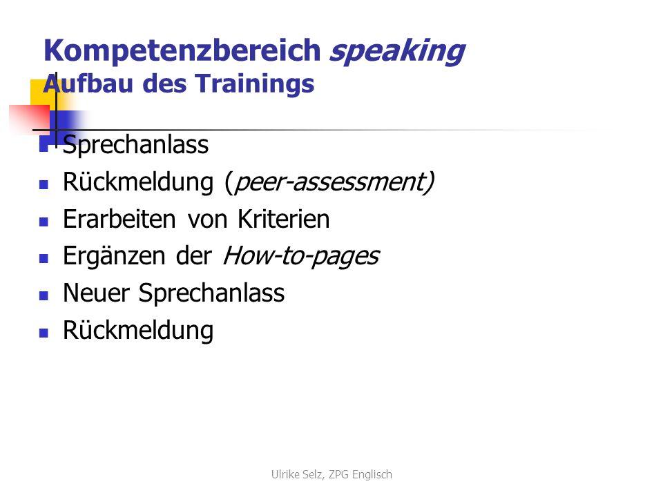 Kompetenzbereich speaking Aufbau des Trainings Sprechanlass Rückmeldung (peer-assessment) Erarbeiten von Kriterien Ergänzen der How-to-pages Neuer Spr