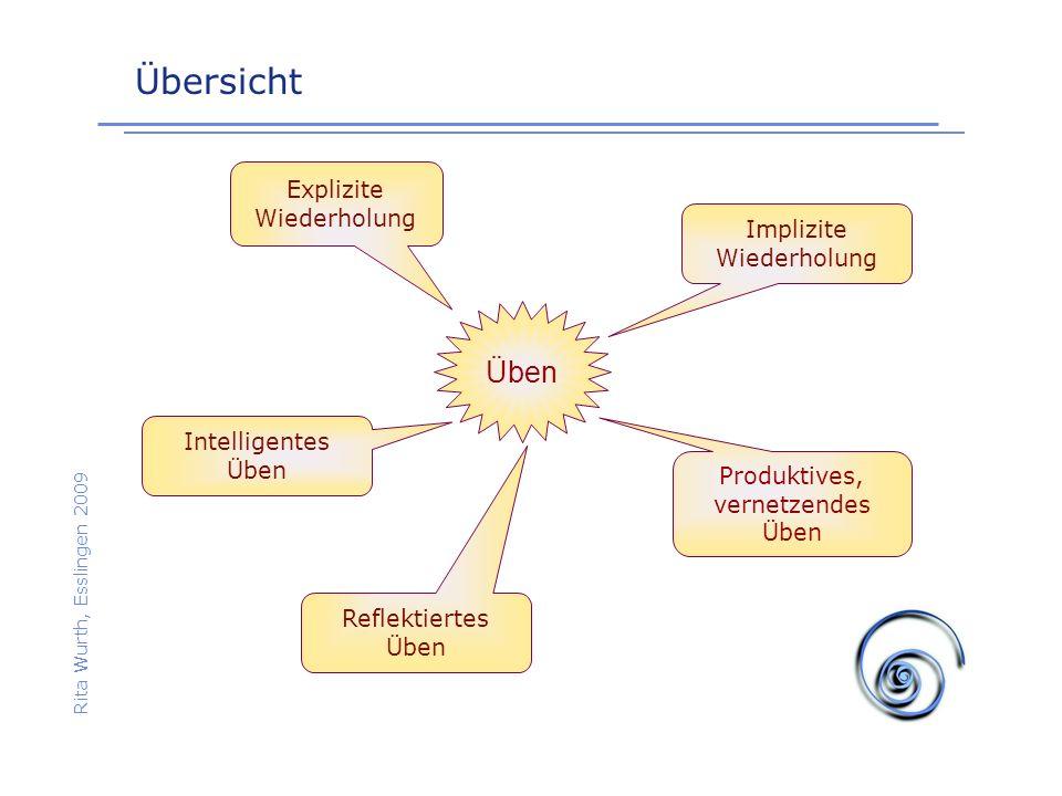 Übersicht Rita Wurth, Esslingen 2009 Üben Explizite Wiederholung Produktives, vernetzendes Üben Implizite Wiederholung Intelligentes Üben Reflektierte