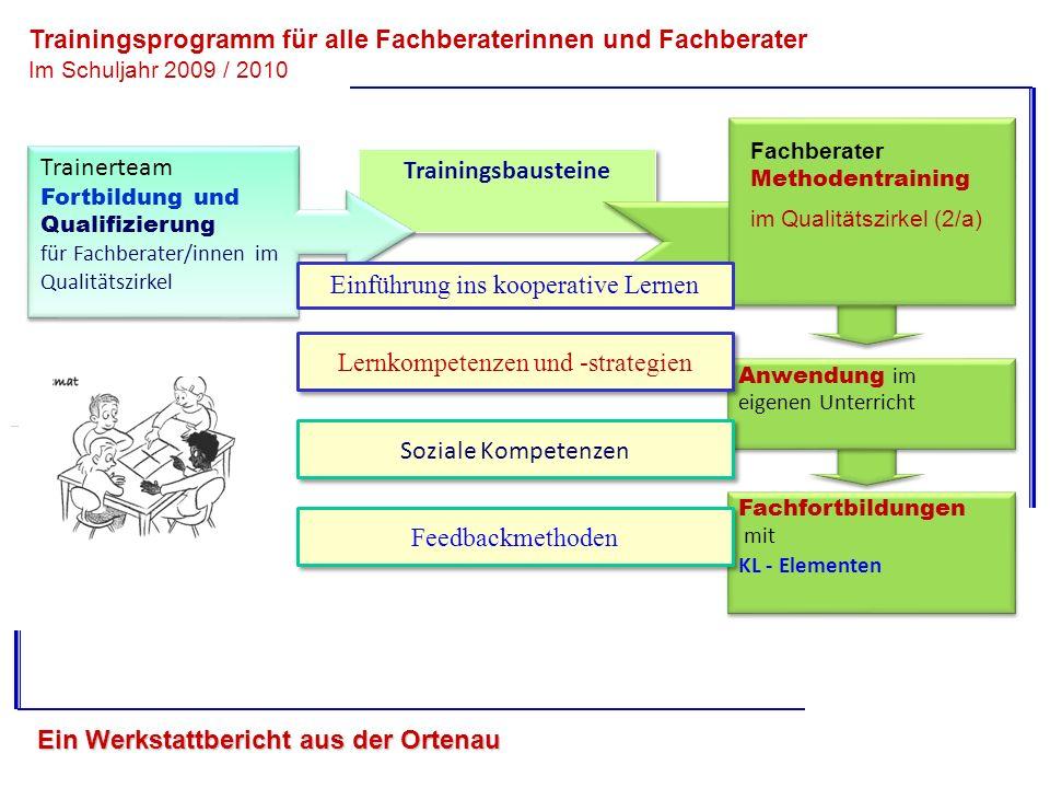 Trainingsbausteine Ein Werkstattbericht aus der Ortenau Trainingsprogramm für alle Fachberaterinnen und Fachberater Im Schuljahr 2009 / 2010 Trainerte