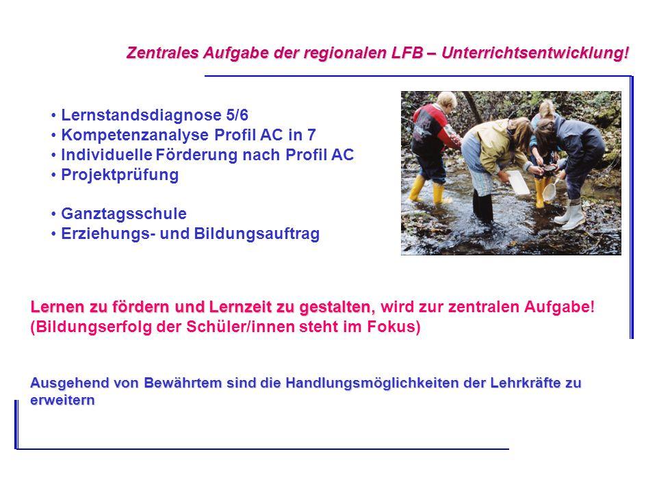 Zentrales Aufgabe der regionalen LFB – Unterrichtsentwicklung! Lernstandsdiagnose 5/6 Kompetenzanalyse Profil AC in 7 Individuelle Förderung nach Prof