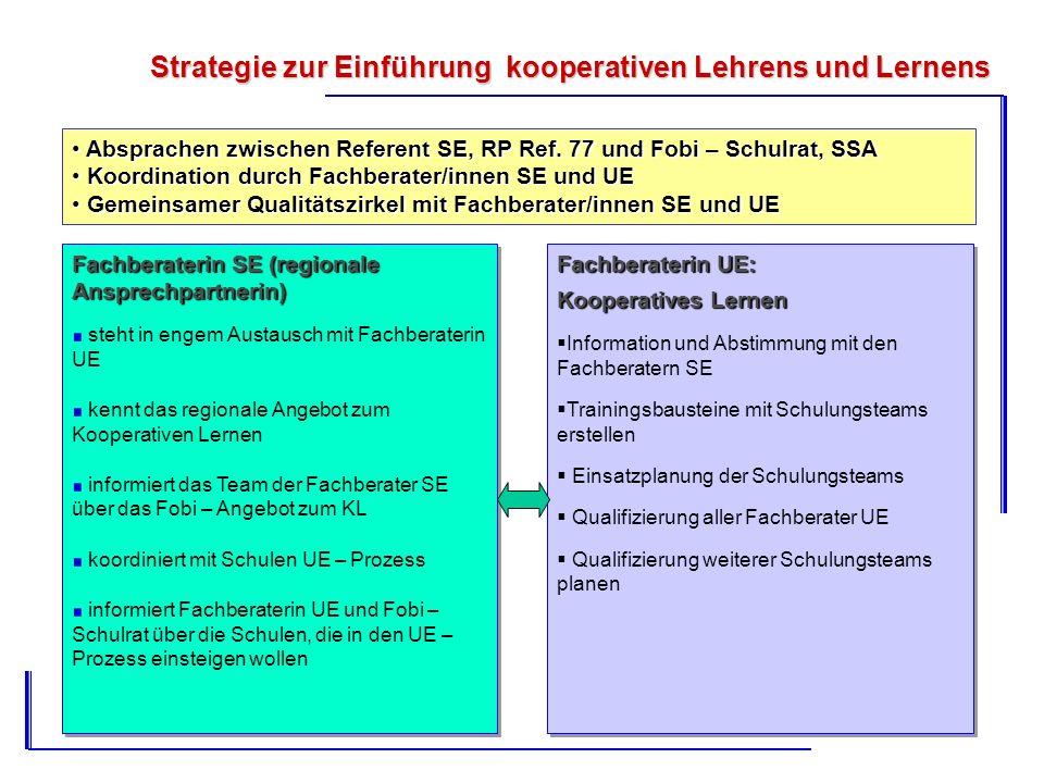 Fachberaterin SE (regionale Ansprechpartnerin) steht in engem Austausch mit Fachberaterin UE kennt das regionale Angebot zum Kooperativen Lernen infor