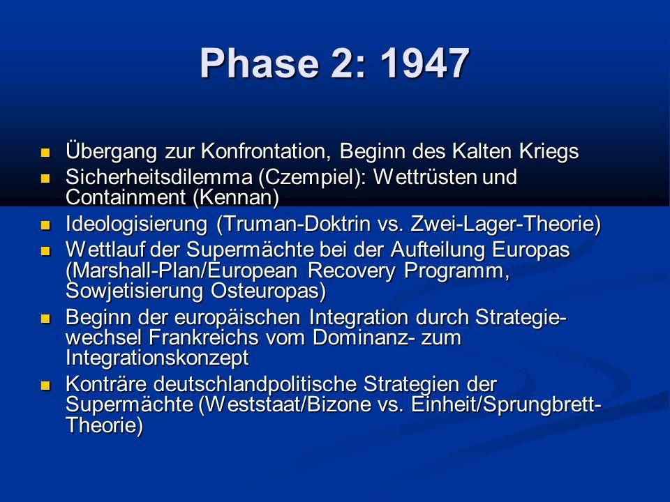 Phase 2: 1947 Übergang zur Konfrontation, Beginn des Kalten Kriegs Übergang zur Konfrontation, Beginn des Kalten Kriegs Sicherheitsdilemma (Czempiel): Wettrüsten und Containment (Kennan) Sicherheitsdilemma (Czempiel): Wettrüsten und Containment (Kennan) Ideologisierung (Truman-Doktrin vs.