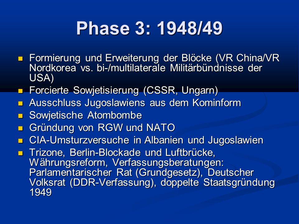 Phase 3: 1948/49 Formierung und Erweiterung der Blöcke (VR China/VR Nordkorea vs. bi-/multilaterale Militärbündnisse der USA) Formierung und Erweiteru