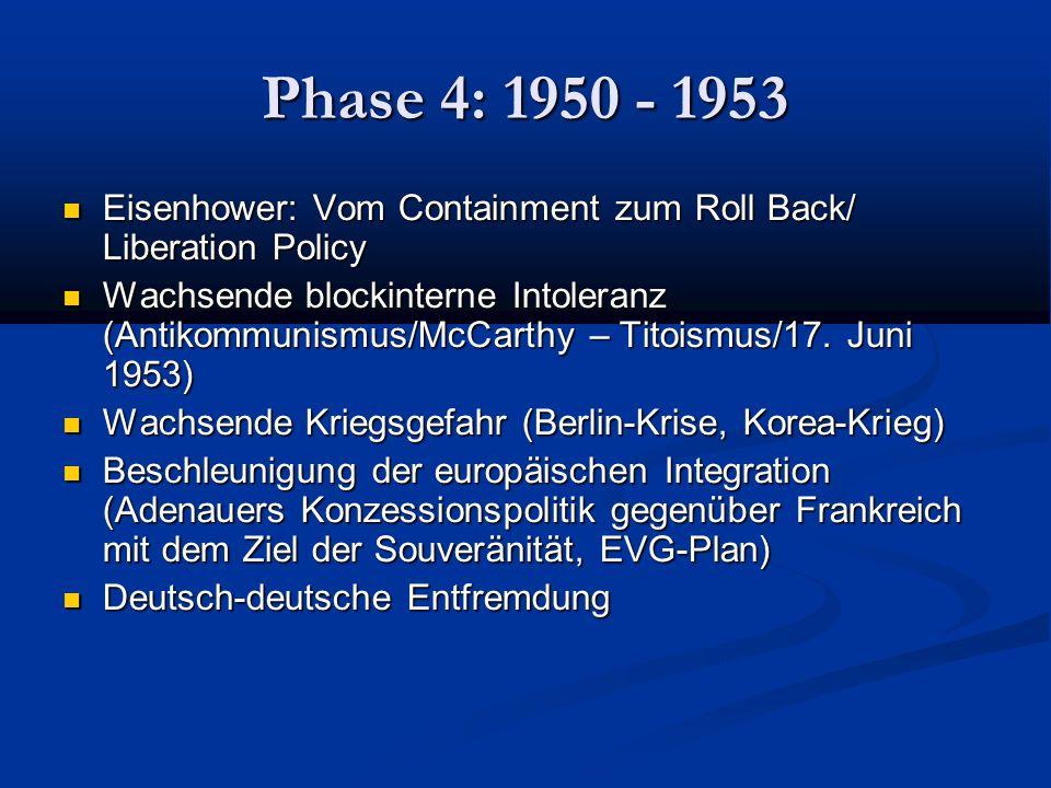 Phase 4: 1950 - 1953 Eisenhower: Vom Containment zum Roll Back/ Liberation Policy Eisenhower: Vom Containment zum Roll Back/ Liberation Policy Wachsende blockinterne Intoleranz (Antikommunismus/McCarthy – Titoismus/17.