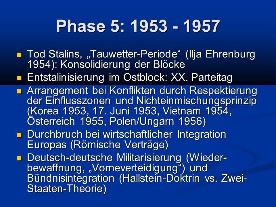 Phase 5: 1953 - 1957 Tod Stalins, Tauwetter-Periode (Ilja Ehrenburg 1954): Konsolidierung der Blöcke Tod Stalins, Tauwetter-Periode (Ilja Ehrenburg 1954): Konsolidierung der Blöcke Entstalinisierung im Ostblock: XX.