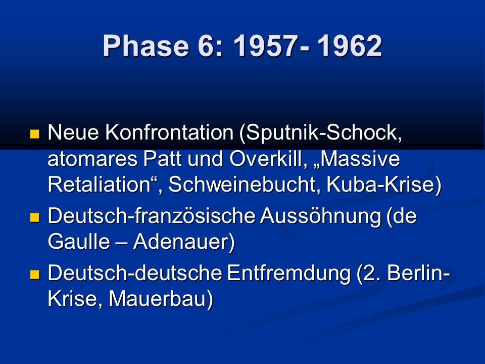 Phase 6: 1957- 1962 Neue Konfrontation (Sputnik-Schock, atomares Patt und Overkill, Massive Retaliation, Schweinebucht, Kuba-Krise) Neue Konfrontation (Sputnik-Schock, atomares Patt und Overkill, Massive Retaliation, Schweinebucht, Kuba-Krise) Deutsch-französische Aussöhnung (de Gaulle – Adenauer) Deutsch-französische Aussöhnung (de Gaulle – Adenauer) Deutsch-deutsche Entfremdung (2.