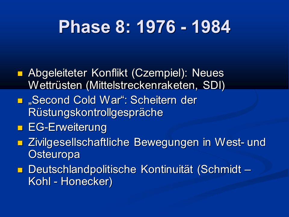 Phase 8: 1976 - 1984 Abgeleiteter Konflikt (Czempiel): Neues Wettrüsten (Mittelstreckenraketen, SDI) Abgeleiteter Konflikt (Czempiel): Neues Wettrüsten (Mittelstreckenraketen, SDI) Second Cold War: Scheitern der Rüstungskontrollgespräche Second Cold War: Scheitern der Rüstungskontrollgespräche EG-Erweiterung EG-Erweiterung Zivilgesellschaftliche Bewegungen in West- und Osteuropa Zivilgesellschaftliche Bewegungen in West- und Osteuropa Deutschlandpolitische Kontinuität (Schmidt – Kohl - Honecker) Deutschlandpolitische Kontinuität (Schmidt – Kohl - Honecker)
