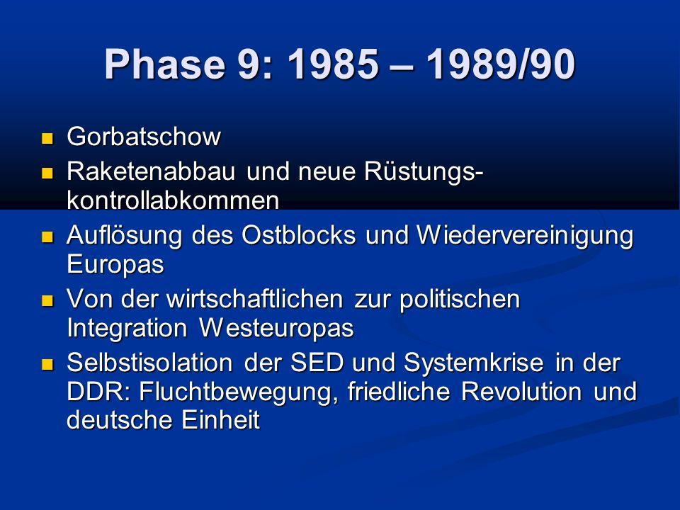 Phase 9: 1985 – 1989/90 Gorbatschow Gorbatschow Raketenabbau und neue Rüstungs- kontrollabkommen Raketenabbau und neue Rüstungs- kontrollabkommen Aufl