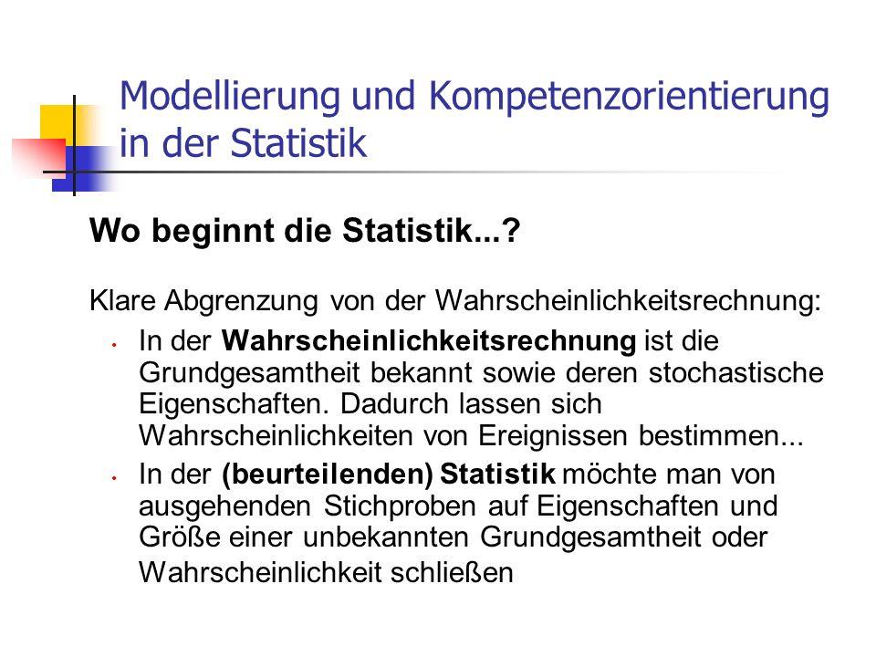 Modellierung und Kompetenzorientierung in der Statistik In der Wahrscheinlichkeitsrechnung ist die Grundgesamtheit bekannt sowie deren stochastische E