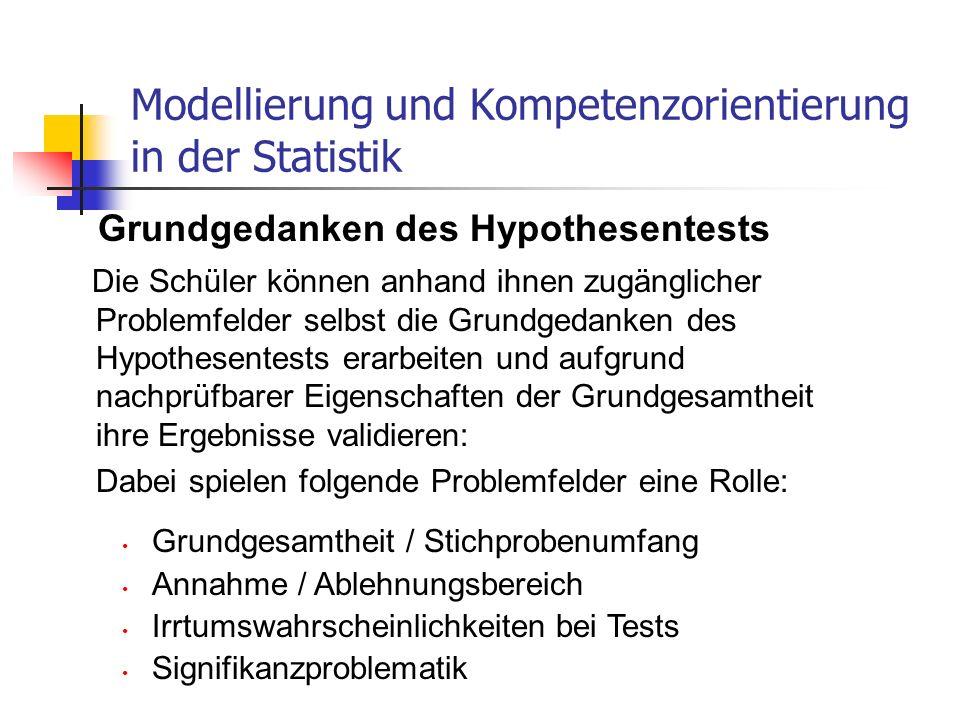 Modellierung und Kompetenzorientierung in der Statistik Alle Hypothesentests lassen sich auf das Grundmodell der Wahrscheinlichkeitsrechnung übertragen: dem Urnenmodell Zurückführung auf das Urnenmodell Grundgesamtheit: N Gesamtheit der Testgröße:S Stichprobenumfang:n Testgröße innerhalb der Stichprobe: s