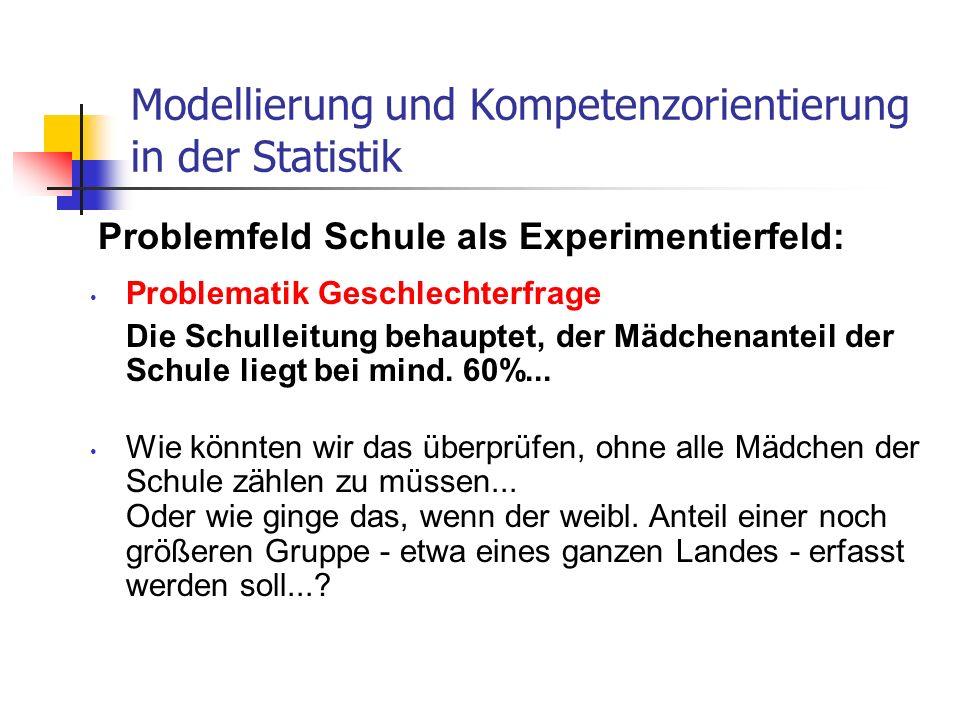 Problemfeld Schule als Experimentierfeld: Modellierung und Kompetenzorientierung in der Statistik Problematik Geschlechterfrage Die Schulleitung behau